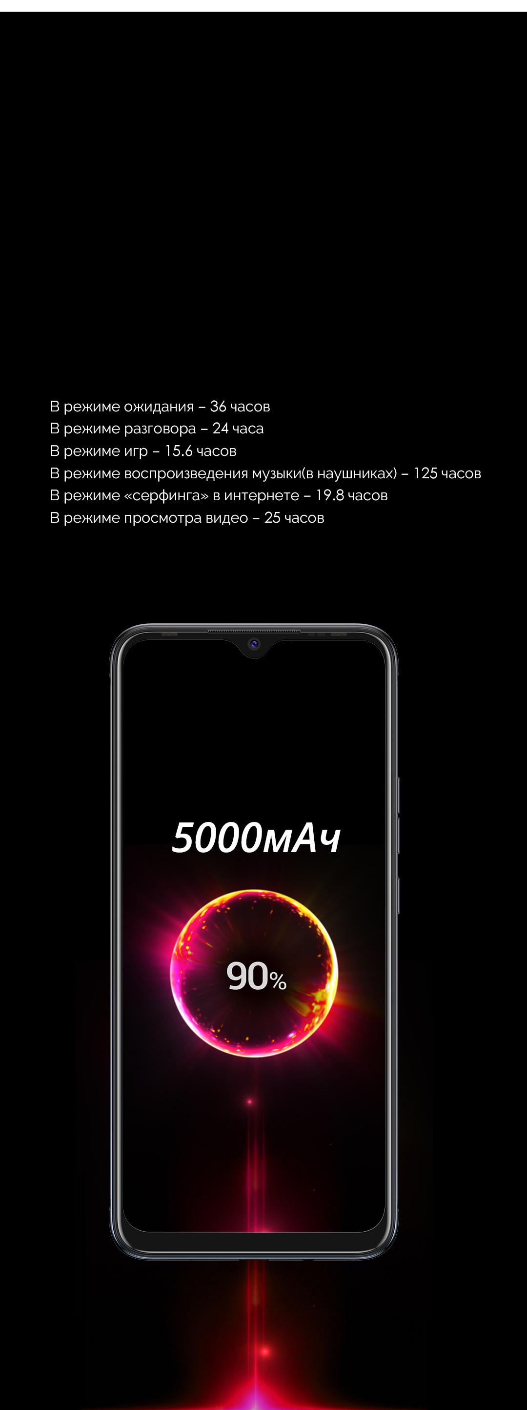 Смартфон TECNO Spark 6 Go 3